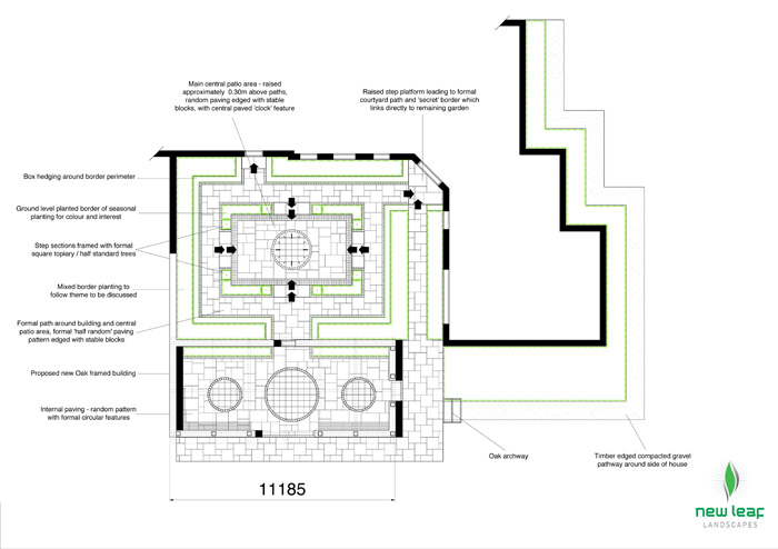 Courtyard & Outhouse Plan